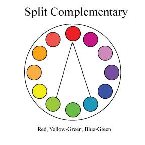 splitcomplementarycolorwheel
